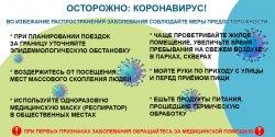 Меры профилактики по предупреждению распространения коронавируса